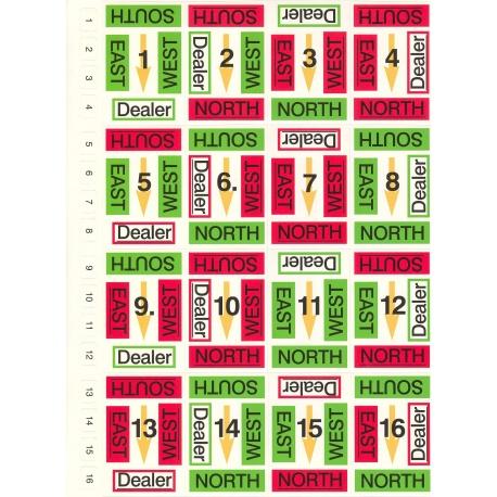 Stickers voor boards (engelstalig)